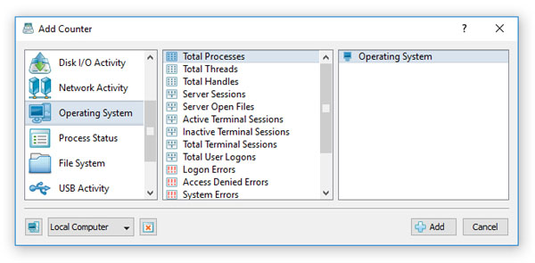 SysGauge Operating System Status Monitoring