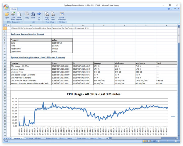 Excel System Monitoring Reports