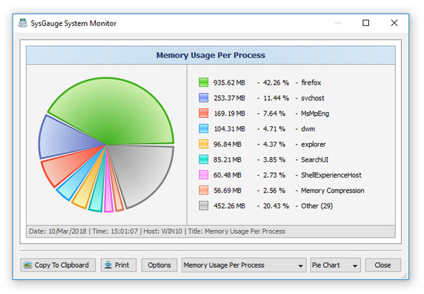 System Analysis Charts Dialog